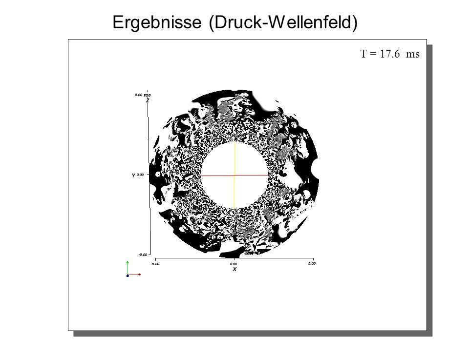 Ergebnisse (Druck-Wellenfeld) T = 17.6 ms