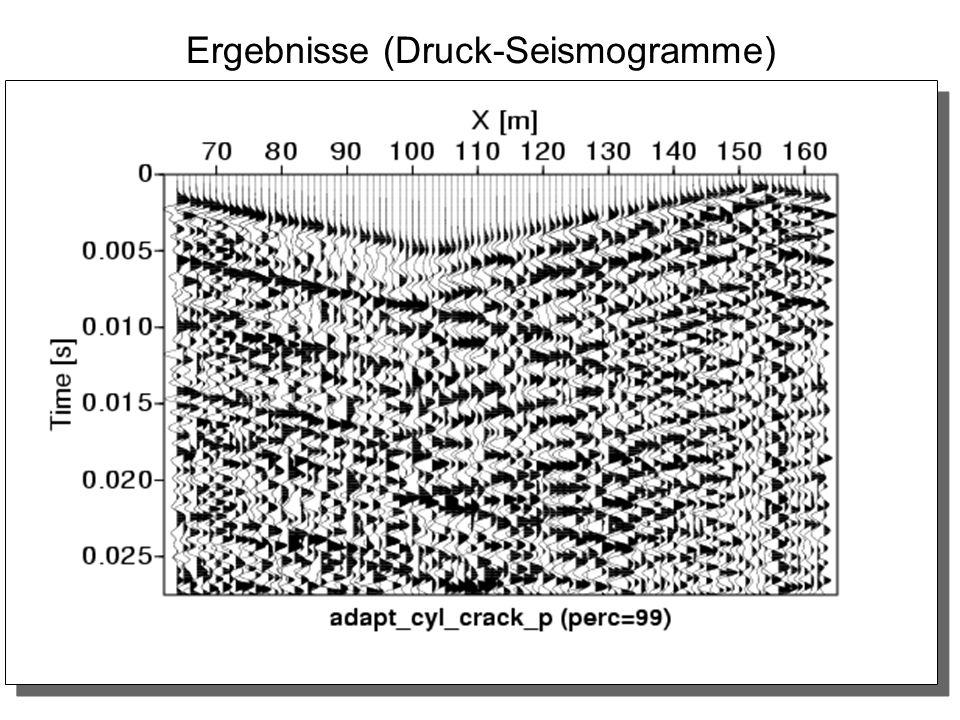 Ergebnisse (Druck-Seismogramme)