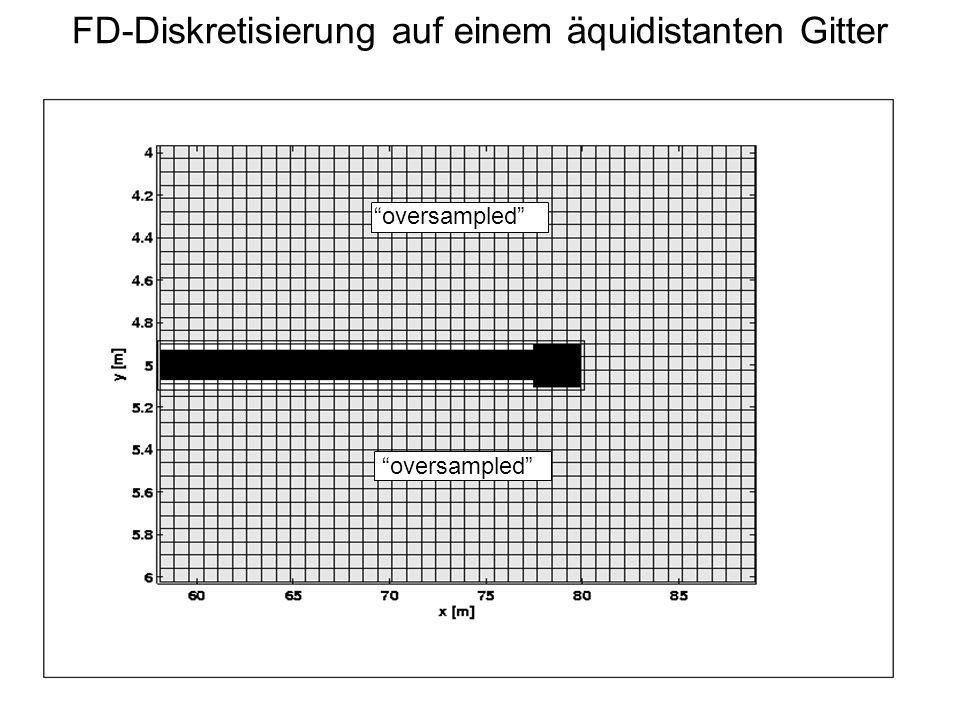 FD-Diskretisierung auf einem äquidistanten Gitter oversampled