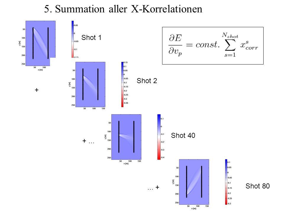 5. Summation aller X-Korrelationen