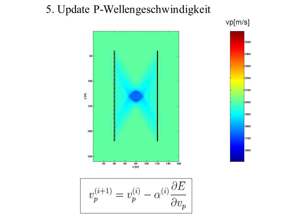 Vergleich mit dem wahren Modell vp[m/s] 1. Iterationsschritt
