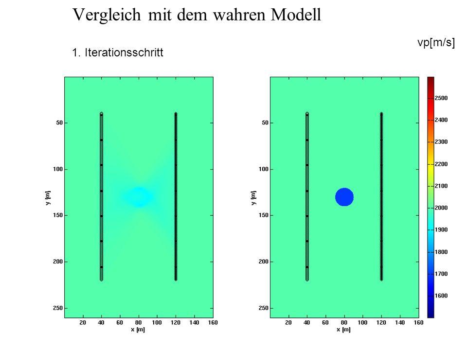 Vergleich mit dem wahren Modell vp[m/s] 2. Iterationsschritt