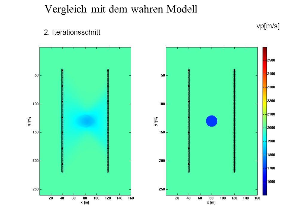 Vergleich mit dem wahren Modell vp[m/s] 3. Iterationsschritt