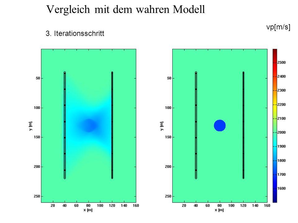 Vergleich mit dem wahren Modell vp[m/s] 4. Iterationsschritt