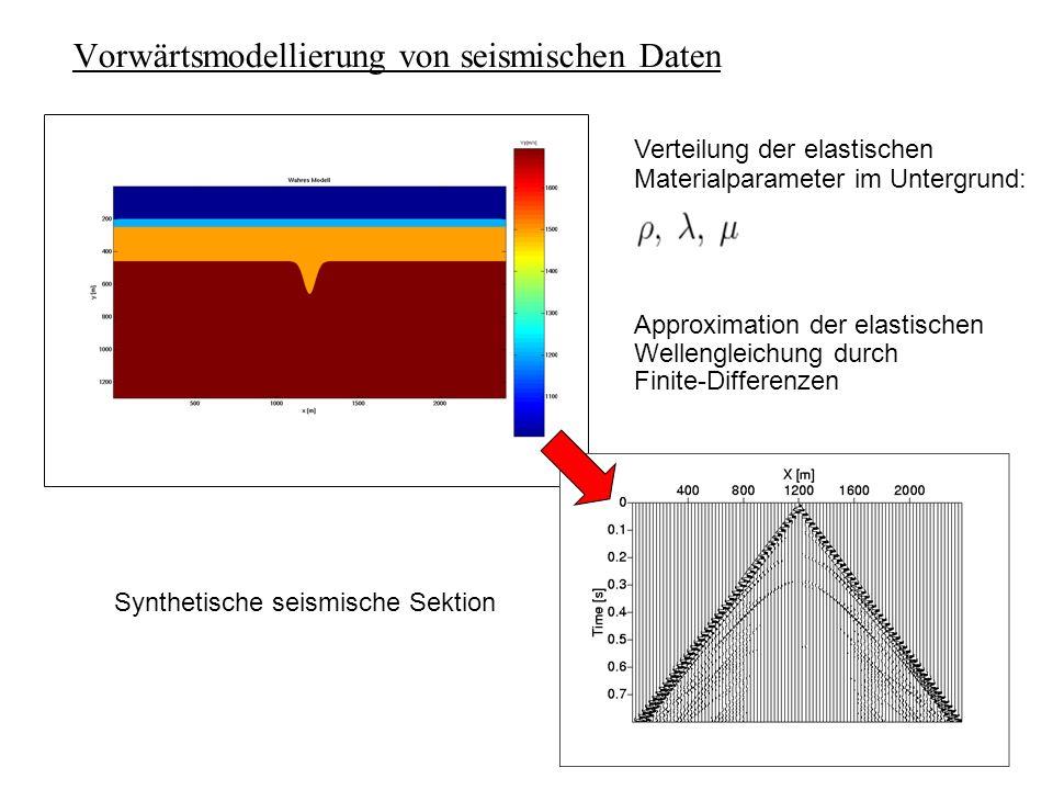 Inversion von seismischen Daten Bestimme optimales Untergrundmodell aus gemessener seismischer Sektion Probleme: 1.