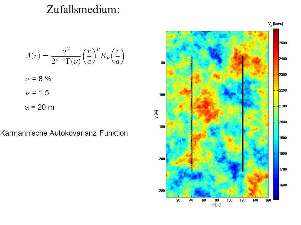 Zufallsmedium: = 8 % = 1.5 a = 20 m Karmannsche Autokovarianz Funktion