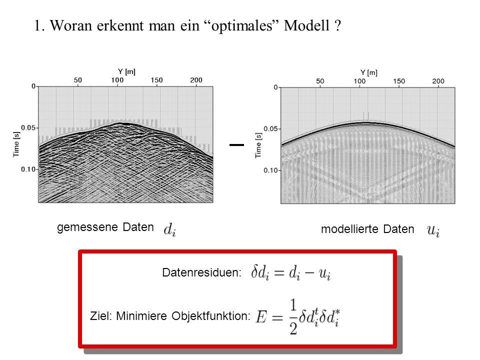 2.Wie findet man ein optimales Modell ?...