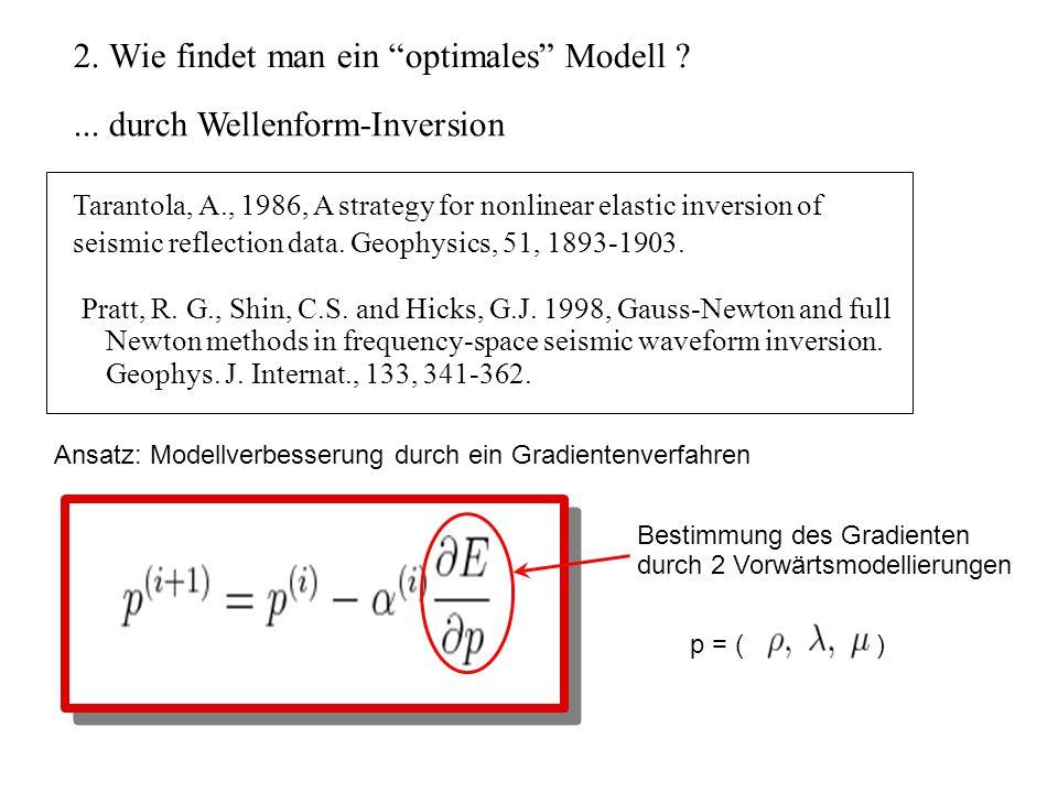 2. Full-Waveform Inversion im Zeitbereich
