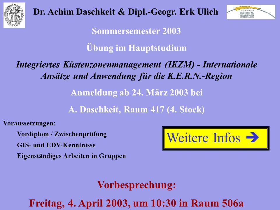 Dr. Achim Daschkeit & Dipl.-Geogr. Erk Ulich Sommersemester 2003 Übung im Hauptstudium Integriertes Küstenzonenmanagement (IKZM) - Internationale Ansä