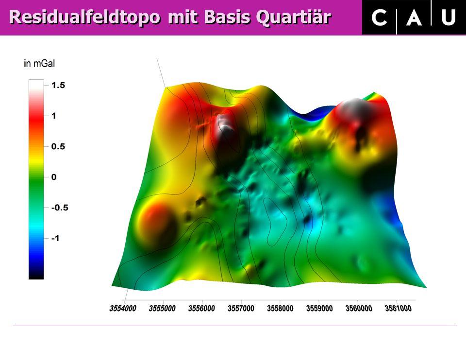Eulerpunkte LANU, Flintbek, 14.02.2006 Tiefe in Metern