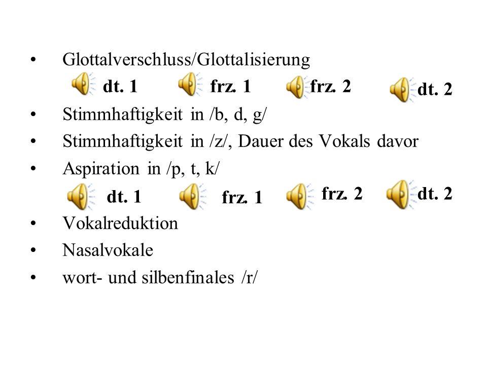 Liste der Fehlertypen: phonische Germanismen Rhythmus und Betonung dt.1 = starker deutscher Akzent frz. 1 = orig. frz. frz. 2 = dt. imitiert durch Frz