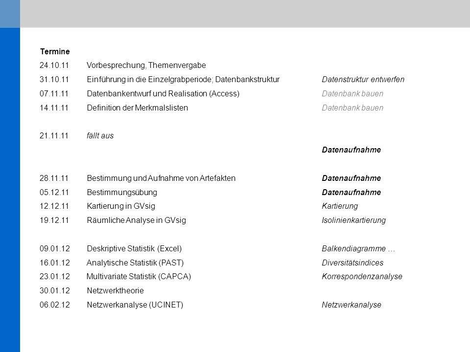 Termine 24.10.11Vorbesprechung, Themenvergabe 31.10.11Einführung in die Einzelgrabperiode; DatenbankstrukturDatenstruktur entwerfen 07.11.11Datenbankentwurf und Realisation (Access)Datenbank bauen 14.11.11Definition der MerkmalslistenDatenbank bauen 21.11.11fällt aus Datenaufnahme 28.11.11Bestimmung und Aufnahme von ArtefaktenDatenaufnahme 05.12.11BestimmungsübungDatenaufnahme 12.12.11Kartierung in GVsigKartierung 19.12.11Räumliche Analyse in GVsigIsolinienkartierung 09.01.12Deskriptive Statistik (Excel)Balkendiagramme … 16.01.12Analytische Statistik (PAST)Diversitätsindices 23.01.12Multivariate Statistik (CAPCA)Korrespondenzanalyse 30.01.12Netzwerktheorie 06.02.12Netzwerkanalyse (UCINET)Netzwerkanalyse