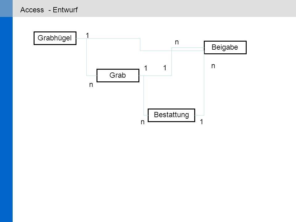 Grabhügel Grab Bestattung Beigabe Access - Entwurf 1 n 1 1 1 n n n