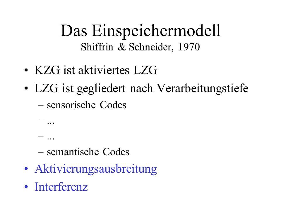 Das Einspeichermodell Shiffrin & Schneider, 1970 KZG ist aktiviertes LZG LZG ist gegliedert nach Verarbeitungstiefe –sensorische Codes –... –semantisc