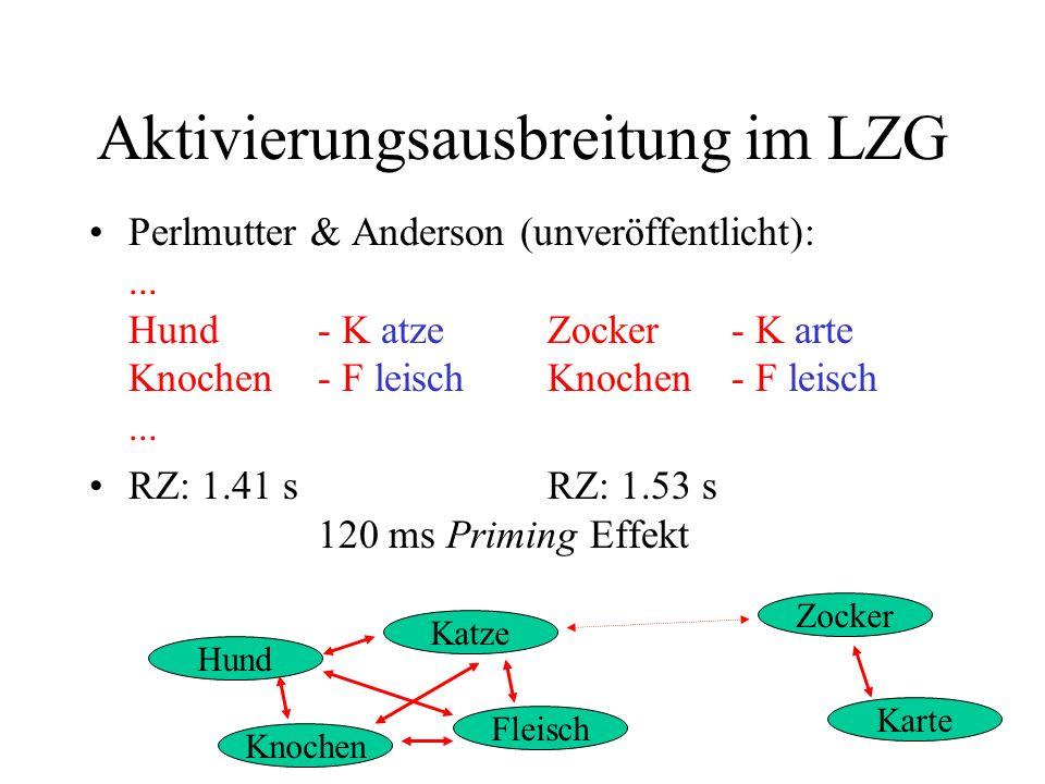 Aktivierungsausbreitung im LZG Perlmutter & Anderson (unveröffentlicht):... Hund- K atzeZocker- K arte Knochen- F leischKnochen- F leisch... RZ: 1.41