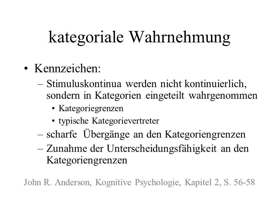 kategoriale Wahrnehmung Kennzeichen: –Stimuluskontinua werden nicht kontinuierlich, sondern in Kategorien eingeteilt wahrgenommen Kategoriegrenzen typ