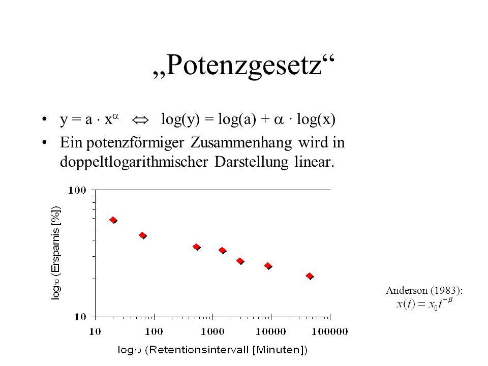 Potenzgesetz y = a x log(y) = log(a) + · log(x) Ein potenzförmiger Zusammenhang wird in doppeltlogarithmischer Darstellung linear. Anderson (1983):