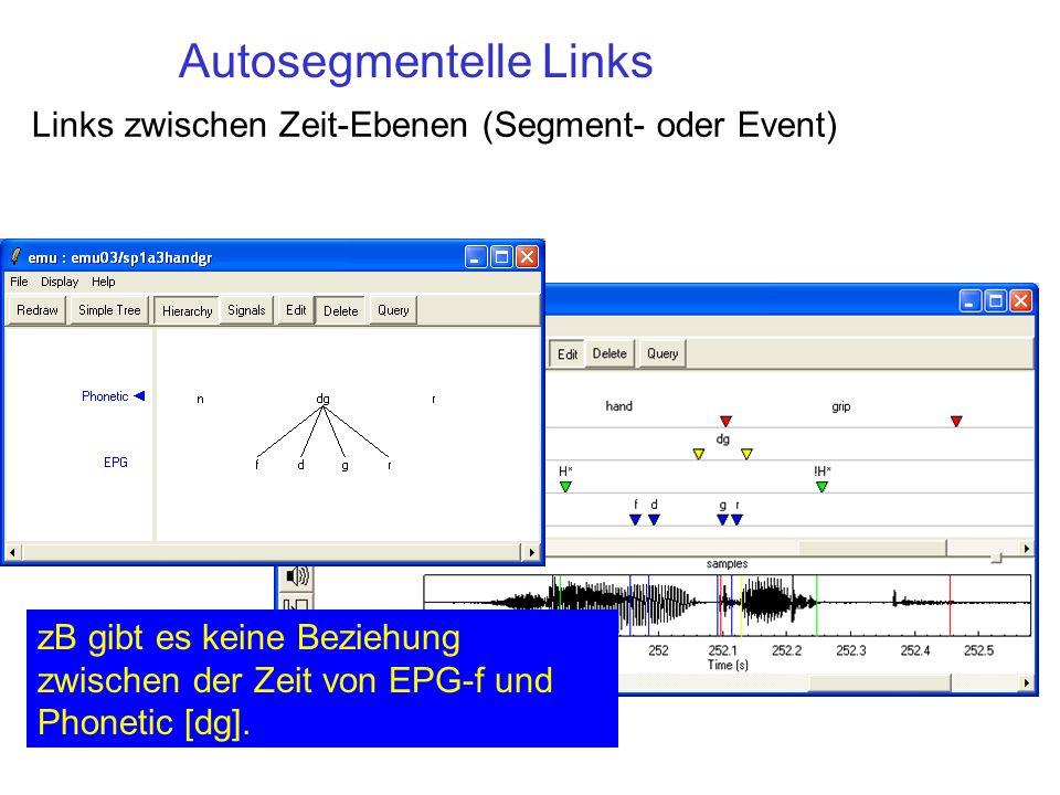 Autosegmentelle Links Links zwischen Zeit-Ebenen (Segment- oder Event) zB gibt es keine Beziehung zwischen der Zeit von EPG-f und Phonetic [dg].