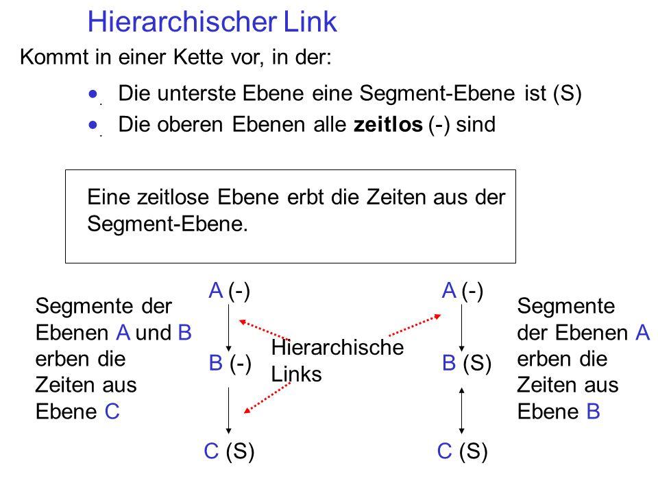 Hierarchischer Link Kommt in einer Kette vor, in der: Eine zeitlose Ebene erbt die Zeiten aus der Segment-Ebene. Die unterste Ebene eine Segment-Ebene