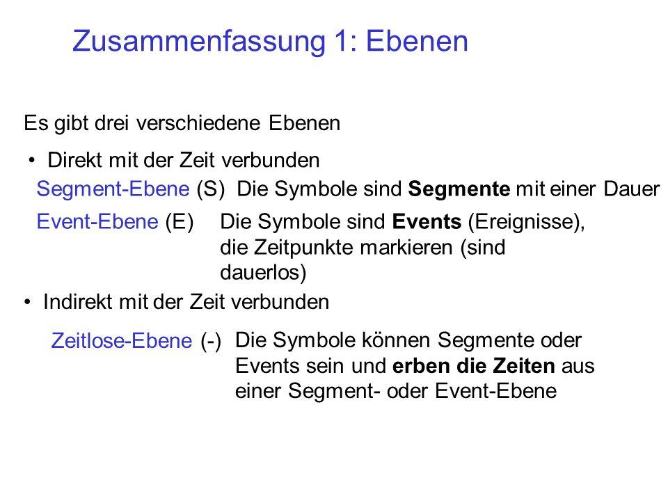 Zusammenfassung 1: Ebenen Es gibt drei verschiedene Ebenen Direkt mit der Zeit verbunden Segment-Ebene (S) Die Symbole sind Segmente mit einer Dauer E
