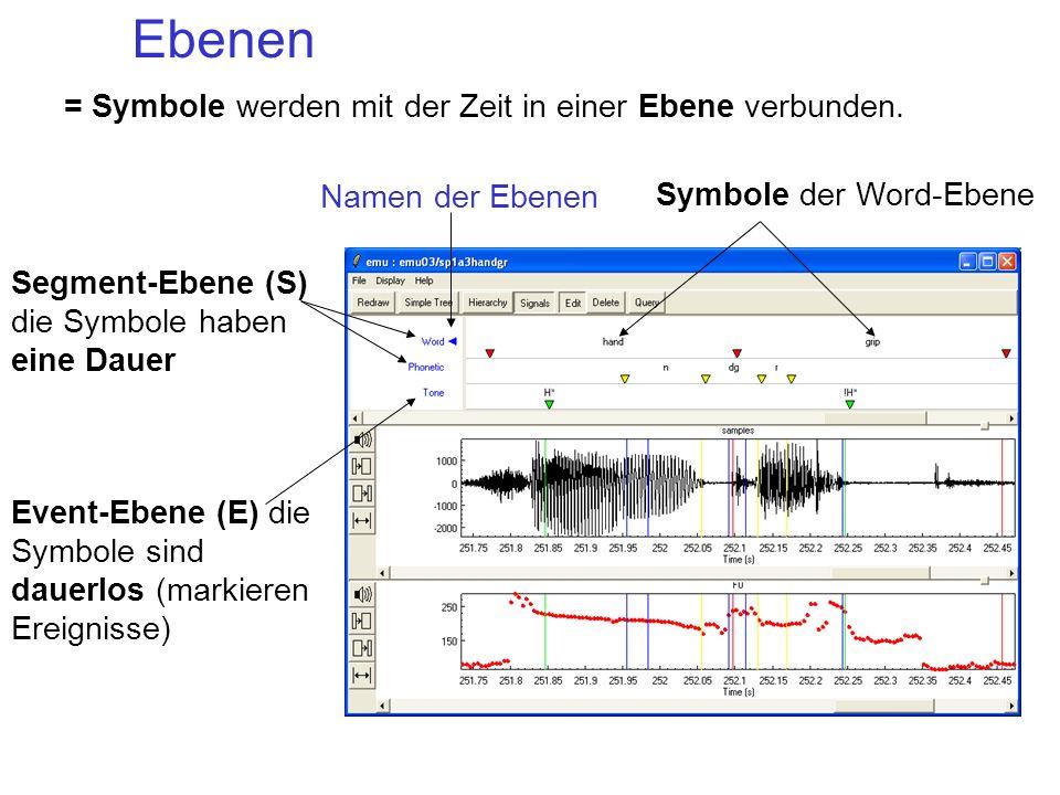 Ebenen = Symbole werden mit der Zeit in einer Ebene verbunden. Namen der Ebenen Symbole der Word-Ebene Segment-Ebene (S) die Symbole haben eine Dauer