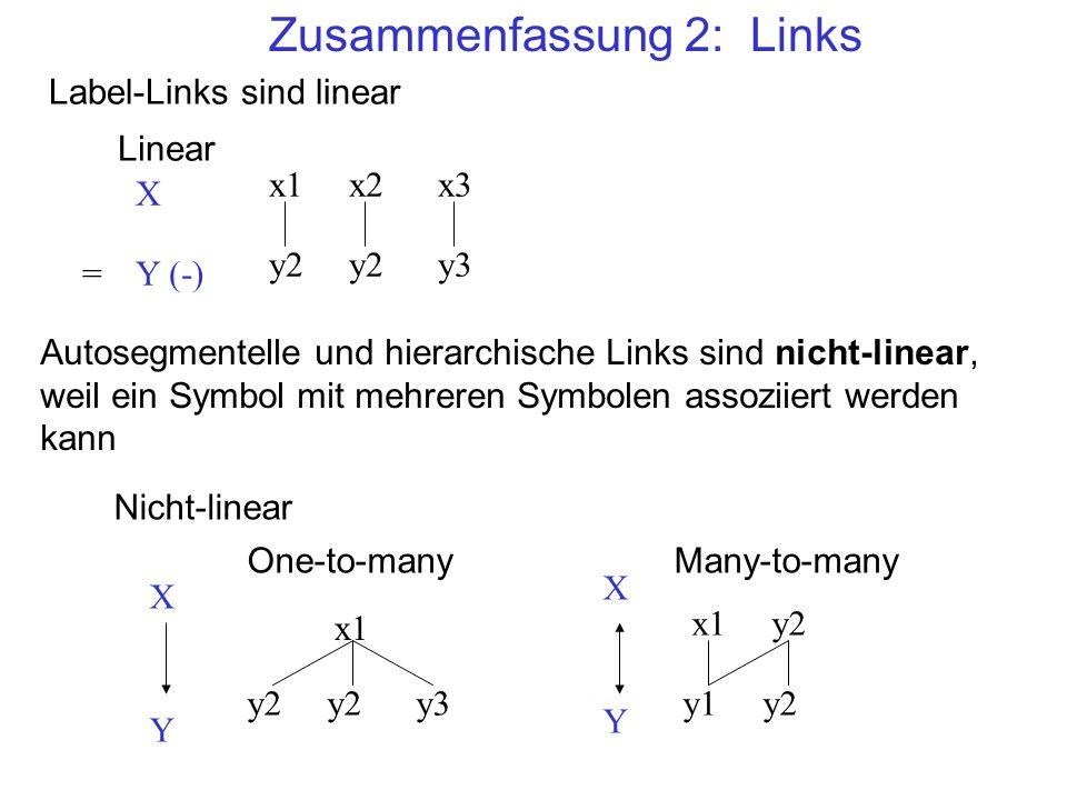 Zusammenfassung 2: Links Nicht-linear One-to-manyMany-to-many Linear X Y y2 y3 x1 y1y2 x1y2 X Y = X Y (-) y2 y3 x1x2x3 Label-Links sind linear Autoseg