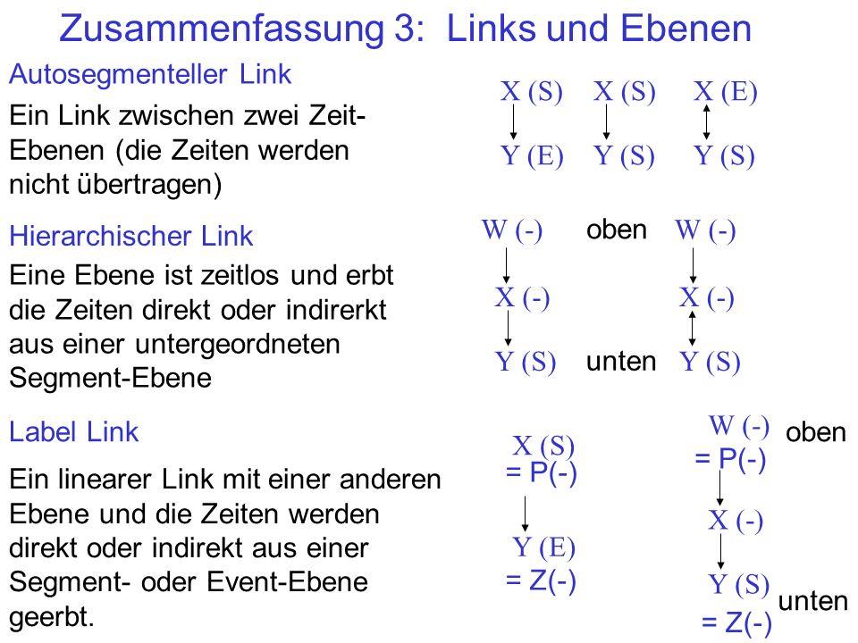 Zusammenfassung 3: Links und Ebenen Autosegmenteller Link Hierarchischer Link Label Link Ein Link zwischen zwei Zeit- Ebenen (die Zeiten werden nicht