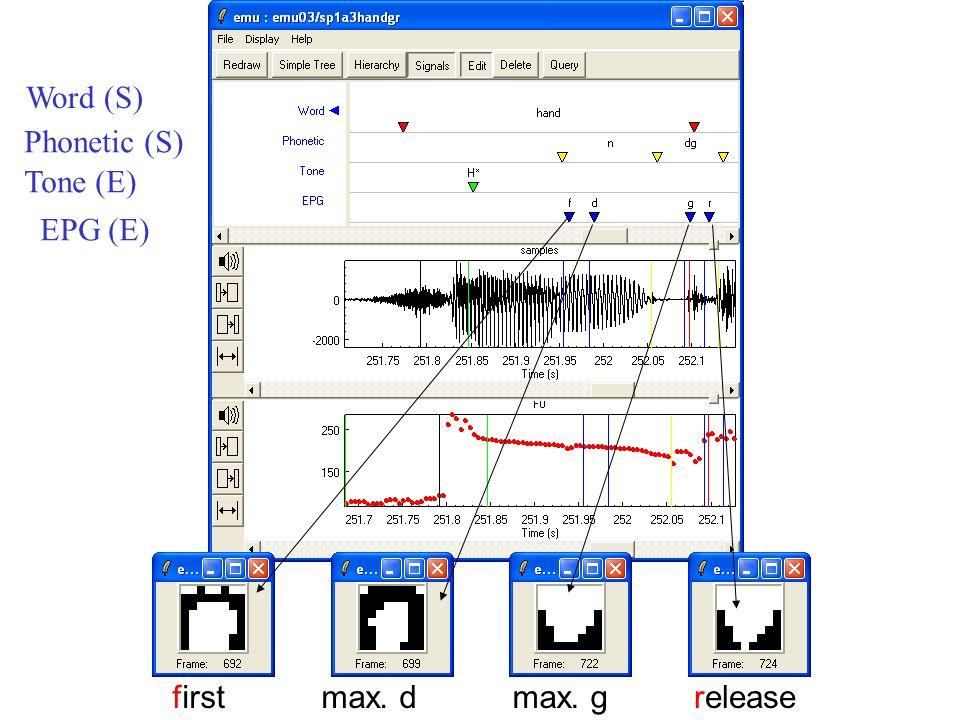 Word (S) Phonetic (S) Tone (E) EPG (E) firstmax. dmax. grelease