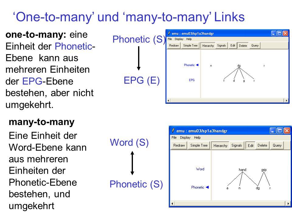 Label-Links Eine Ebene (=), die durch einen Label-Link verknüpt wird: ist zeitlos (nicht direkt mit der Zeit verbunden) erbt die Zeiten aus einer Zeit- (Segment- oder Event-) Ebene Wenn die Beziehung zwischen zwei Ebenen X und Y linear ist, dann wird jedes Symbol der Ebene X mit einem Symbol der Ebene Y assoziiert X (-) Y x1x2x3 y1y2y3y4y5 x4 y6y7y8 x5y6y7 y8 = hat eine lineare Beziehung zu einer anderen Ebene Label-Links