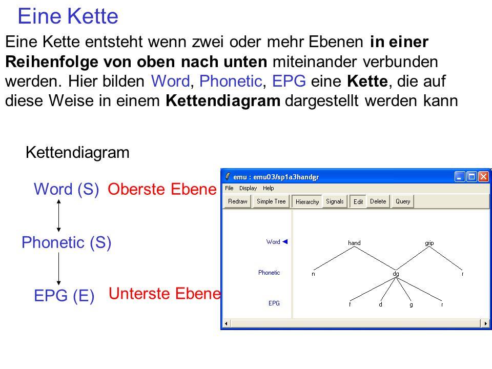 Word (S) Phonetic (S) EPG (E) Assoziations-Matrix für EPG-d Word Phonetic Bedeutet: EPG-d besteht aus/ist mit [dg] der Phonetic-Ebene sowie einer Reihenfolge von hand und grip der Word-Ebene assoziiert.