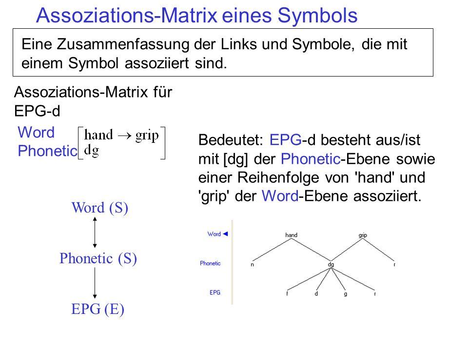 Word (S) Phonetic (S) EPG (E) Assoziations-Matrix für EPG-d Word Phonetic Bedeutet: EPG-d besteht aus/ist mit [dg] der Phonetic-Ebene sowie einer Reih