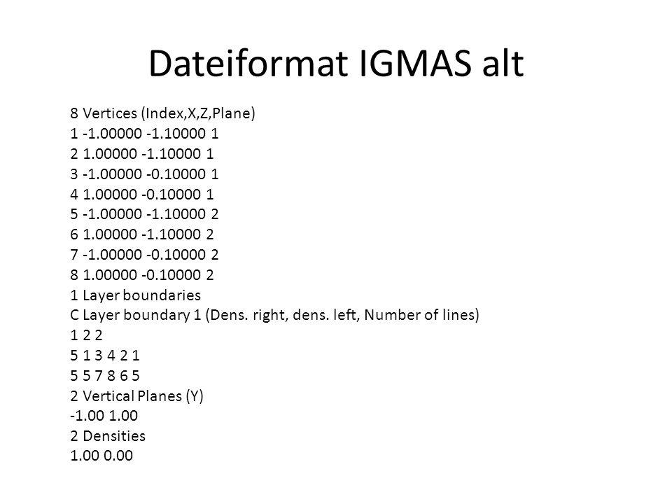 Dateiformat IGMAS alt 8 Vertices (Index,X,Z,Plane) 1 -1.00000 -1.10000 1 2 1.00000 -1.10000 1 3 -1.00000 -0.10000 1 4 1.00000 -0.10000 1 5 -1.00000 -1