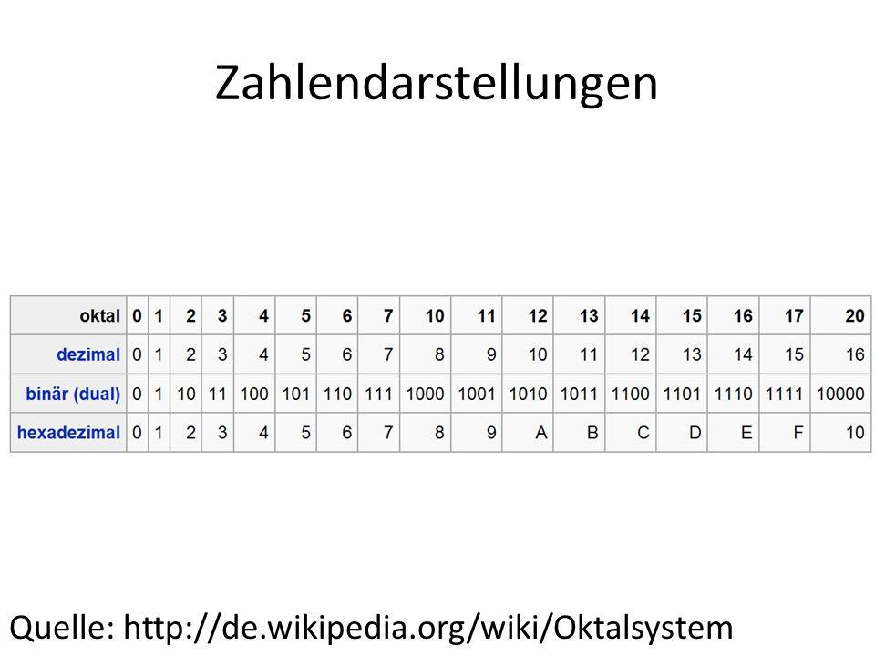 Zahlendarstellungen Quelle: http://de.wikipedia.org/wiki/Oktalsystem