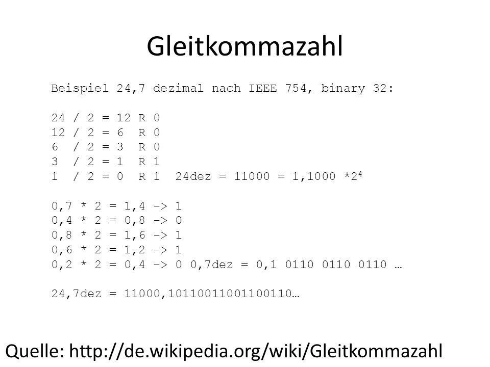 Gleitkommazahl Quelle: http://de.wikipedia.org/wiki/Gleitkommazahl Éxponent besitzt eine Verschiebung (Bias): +127 127 + 4 = 131dez 131 / 2 = 65 R 1 65 / 2 = 32 R 1 32 / 2 = 16 R 0 16 / 2 = 8 R 0 8 / 2 = 8 R 0 4 / 2 = 8 R 0 2 / 2 = 1 R 0 1 / 2 = 0 R 1 131dez = 10000011 0 10000011 10001011001100110011001