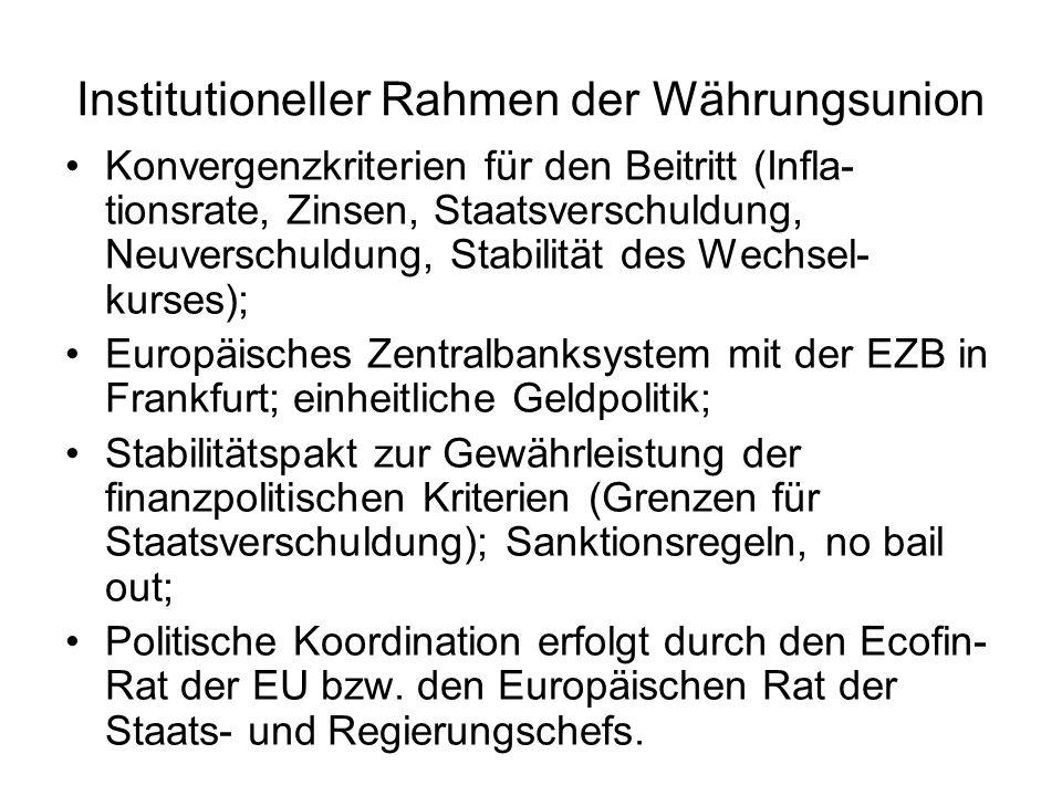 Institutioneller Rahmen der Währungsunion Konvergenzkriterien für den Beitritt (Infla- tionsrate, Zinsen, Staatsverschuldung, Neuverschuldung, Stabilität des Wechsel- kurses); Europäisches Zentralbanksystem mit der EZB in Frankfurt; einheitliche Geldpolitik; Stabilitätspakt zur Gewährleistung der finanzpolitischen Kriterien (Grenzen für Staatsverschuldung); Sanktionsregeln, no bail out; Politische Koordination erfolgt durch den Ecofin- Rat der EU bzw.