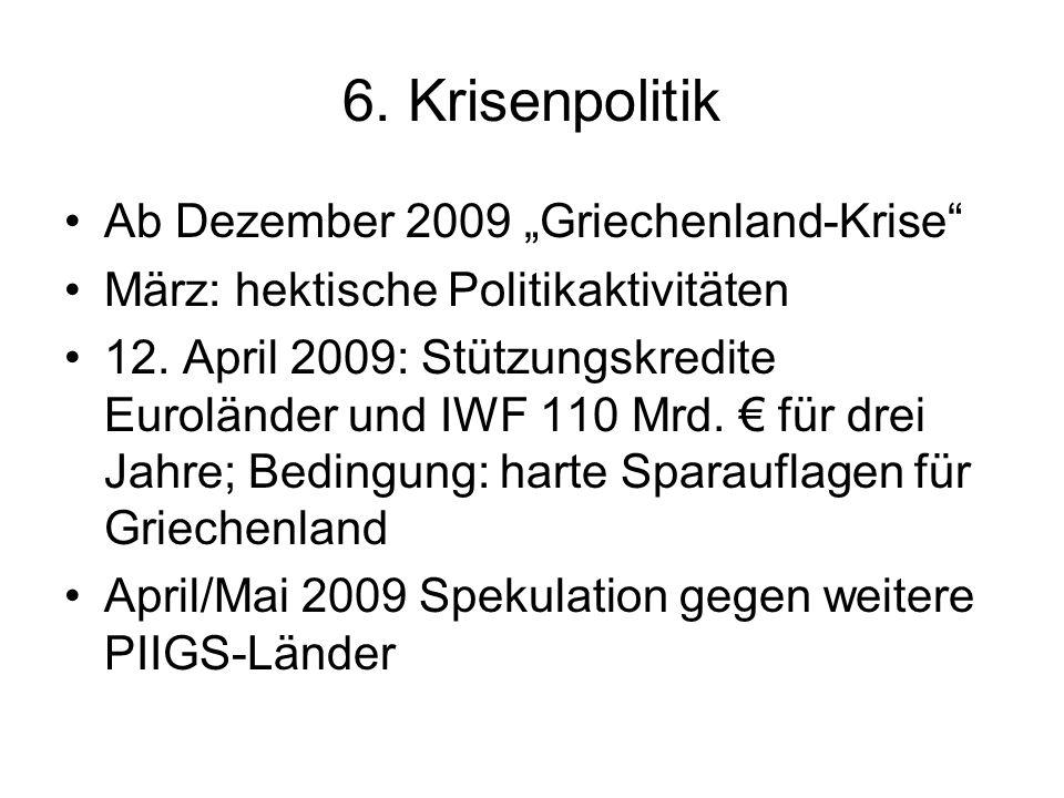 6.Krisenpolitik Ab Dezember 2009 Griechenland-Krise März: hektische Politikaktivitäten 12.