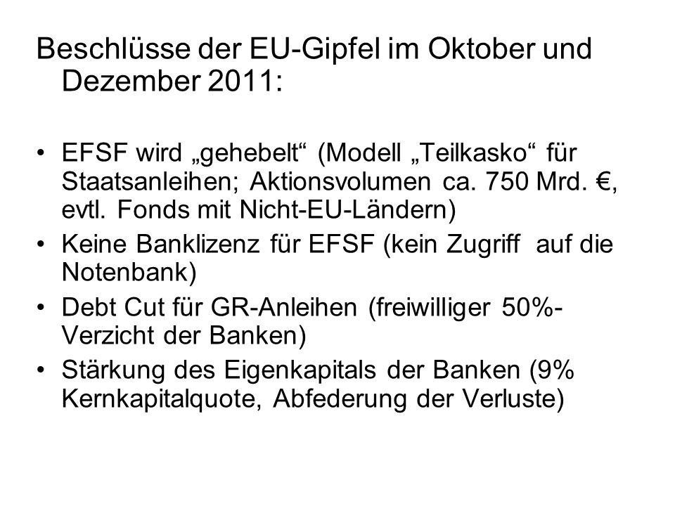 Der Europäische Stabilitätsmechanismus (ESM) wird vorgezogen und löst den EFSF bereits im Juli 2012 ab; Die Eurostaaten werden eine verbindliche Schuldenbremse einführen; Die EZB kauft in größerem Maße Anleihen der Krisenländer von den Banken.
