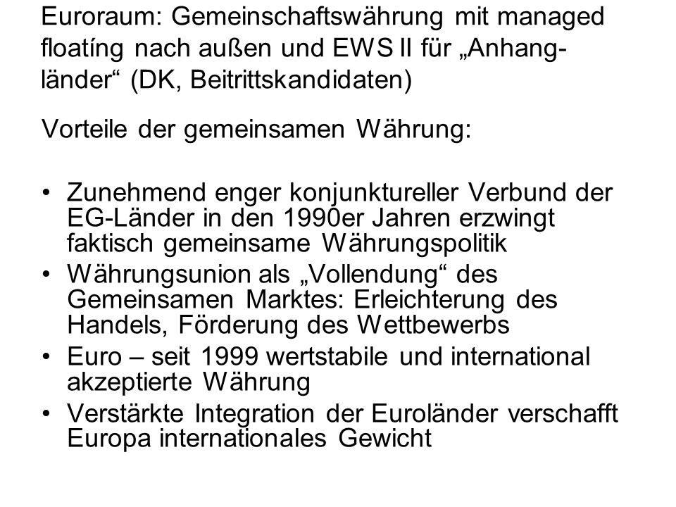 Stichworte zur Funktionsweise und Bedeutung von Wechselkursen Einflussfaktoren auf die Devisennachfrage: -Nachfrage aus dem Inland nach ausländischen Waren und Dienstleistungen (W-, D-Import) -Kauf ausländischer Wertpapiere und Direktinvestitionen im Ausland (Kapitalexport) Einflussfaktoren auf das Devisenangebot: -Nachfrage nach inländischen Waren und Dienstleistungen aus dem Ausland (Export) -Kauf inländischer Wertpapiere und Direktin- vestitionen aus dem Ausland (Kapitalimport)