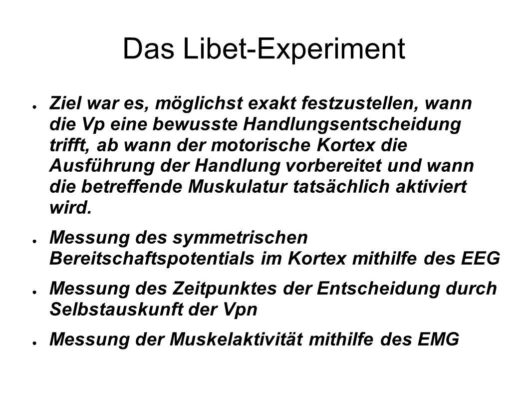 Das Libet-Experiment Ziel war es, möglichst exakt festzustellen, wann die Vp eine bewusste Handlungsentscheidung trifft, ab wann der motorische Kortex