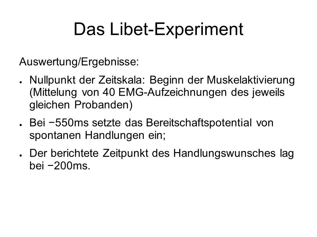Das Libet-Experiment Auswertung/Ergebnisse: Nullpunkt der Zeitskala: Beginn der Muskelaktivierung (Mittelung von 40 EMG-Aufzeichnungen des jeweils gle