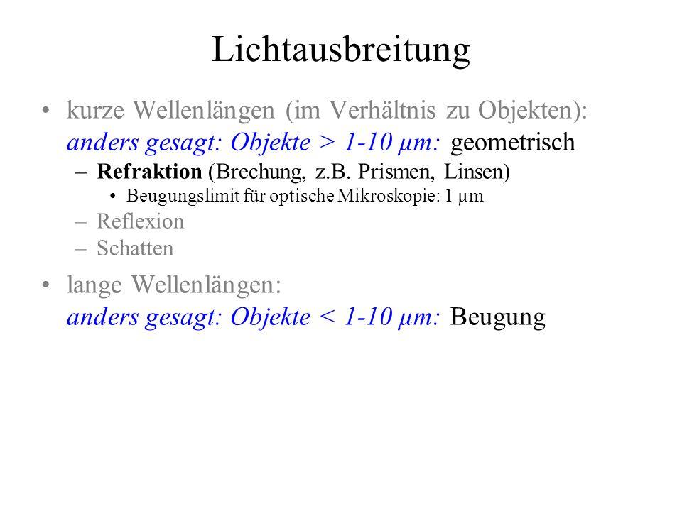 Lichtgeschwindigkeit Lichtgeschwindigkeit (Phasengeschwindigkeit) –historische Diskussion um Endlichkeit irrige Vermutung der Unendlichkeit: Aristoteles, Kepler, Descartes erste Messungen ab 1676 (Rømer, Huygens) –im Vakuum: Naturkonstante –Vakuum: c = 299.792.458 m/s (Definition) Luft:0,997 c Wasser: 3/4 c Glas: 2/3 c –Brechzahl: Verhältnis der Phasengeschwindigkeiten, n = c v /c m Wasser:1,33 Glas:1,46-1,65 Diamant:2,42 Bleisulfid:3,9 –Dispersion: Brechzahl hängt von Frequenz (Wellenlänge) ab normal: mit steigender Frequenz steigt die Brechzahl