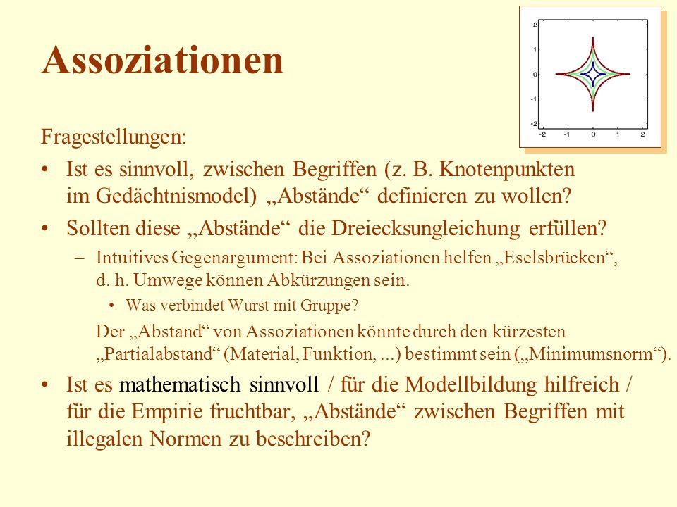 Assoziationen Fragestellungen: Ist es sinnvoll, zwischen Begriffen (z. B. Knotenpunkten im Gedächtnismodel) Abstände definieren zu wollen? Sollten die
