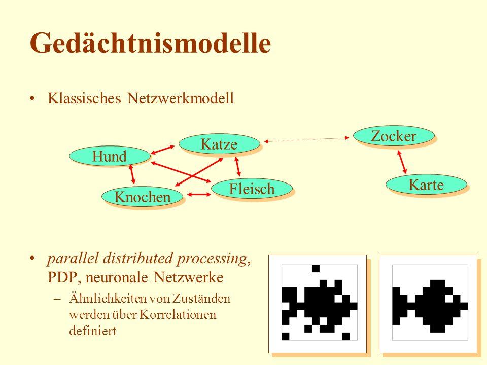 Gedächtnismodelle Klassisches Netzwerkmodell parallel distributed processing, PDP, neuronale Netzwerke –Ähnlichkeiten von Zuständen werden über Korrel