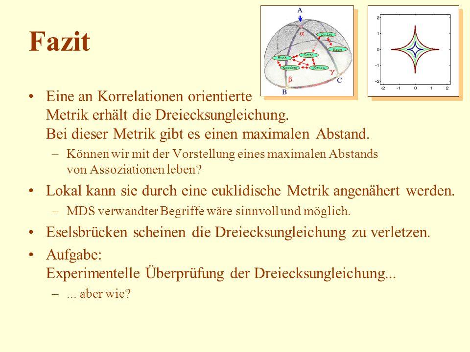 Fazit Eine an Korrelationen orientierte Metrik erhält die Dreiecksungleichung. Bei dieser Metrik gibt es einen maximalen Abstand. –Können wir mit der