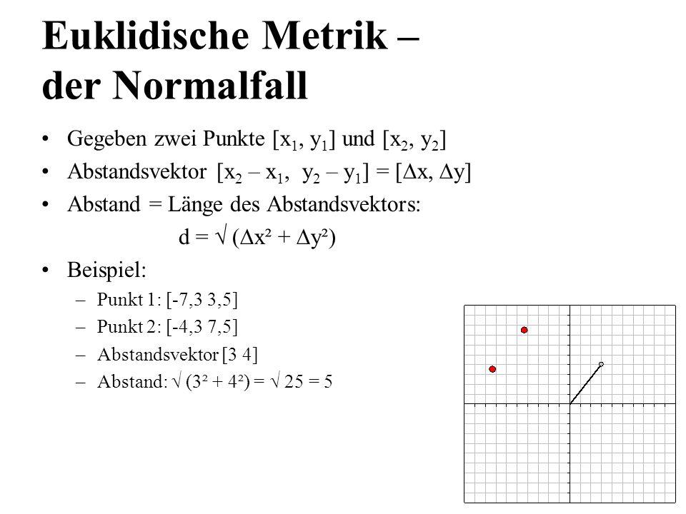 Euklidische Metrik – der Normalfall Gegeben zwei Punkte [x 1, y 1 ] und [x 2, y 2 ] Abstandsvektor [x 2 – x 1, y 2 – y 1 ] = [ x, y] Abstand = Länge d