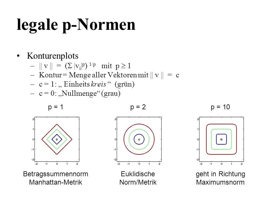 legale p-Normen Konturenplots –|| v || = ( |v i | p ) 1/p mit p 1 –Kontur = Menge aller Vektoren mit || v || = c –c = 1: Einheits kreis (grün) –c = 0: