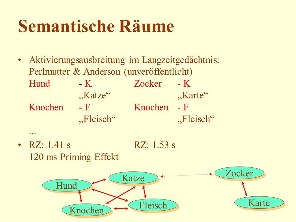 Semantische Räume Aktivierungsausbreitung im Langzeitgedächtnis: Perlmutter & Anderson (unveröffentlicht) Hund- KZocker- K KatzeKarte Knochen- FKnoche
