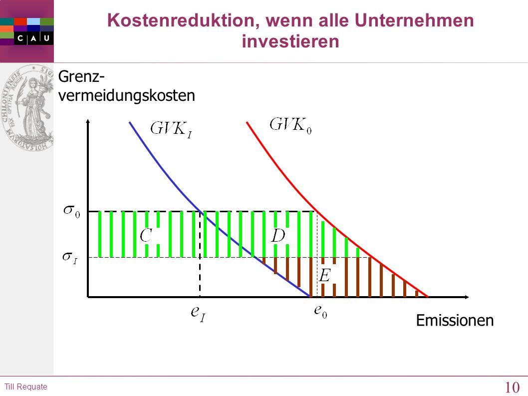 9 Till Requate Im Aggregat: Zertifikatepreis fällt Gesamtangebot an Zertifikaten Emissionen Aggregierte Grenz- vermeidungskosten
