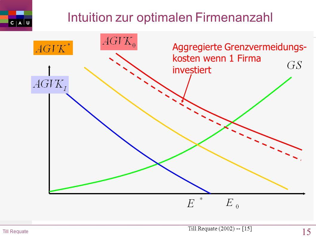 14 Till Requate Intuition zur optimalen Firmenanzahl Till Requate (2002) -- [14]