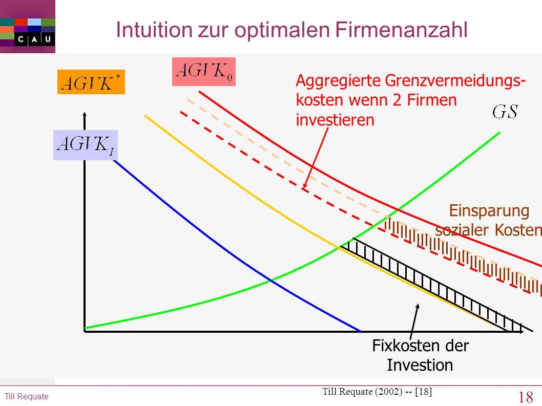 17 Till Requate Intuition zur optimalen Firmenanzahl Till Requate (2002) -- [17] Einsparung sozialer Kosten Aggregierte Grenzvermeidungs- kosten wenn